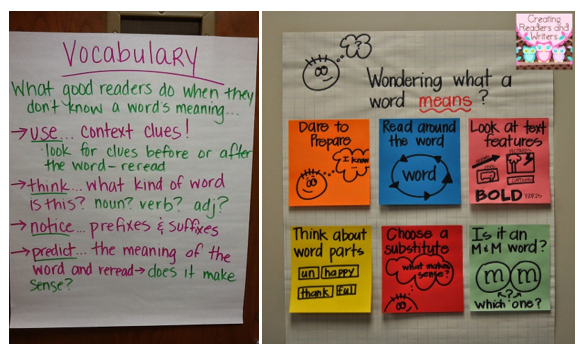 Vocabulary anchor chart example