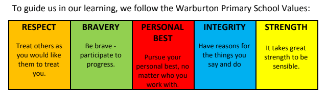 Warburton Primary School values