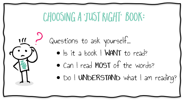 Choosing a just right book anchor chart